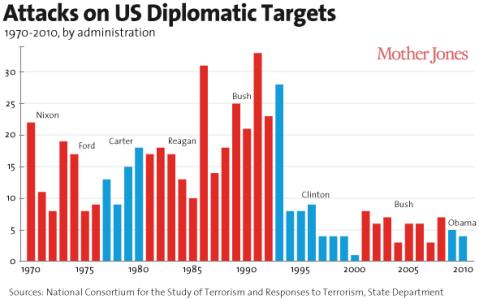 diplomatic-attacks4