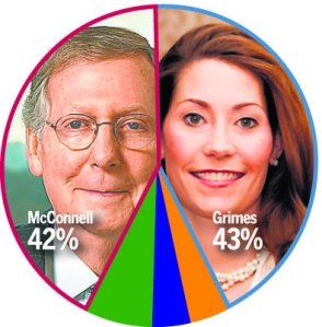 McConnell Grimes