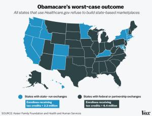 obamacare_worst_case scenario