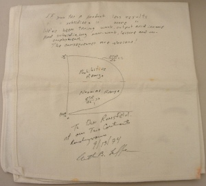 The actual napkin upon which the Laffer Curve was hatched. It is signed by Laffer and given to Donald Rumsfeld and dated in 1974. A day of economic infamy.