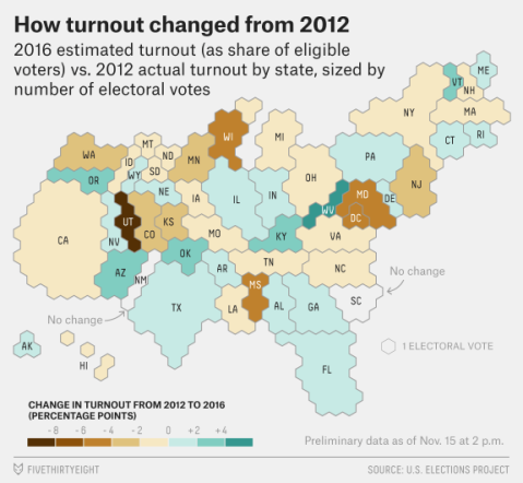 voter-turnout
